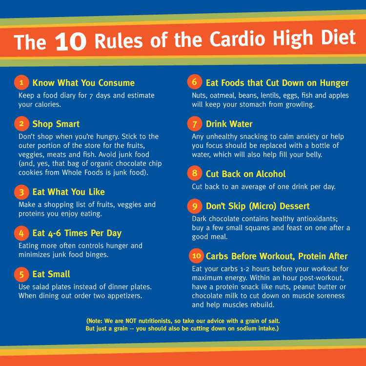 cardiohigh10rules-blogimage-0415